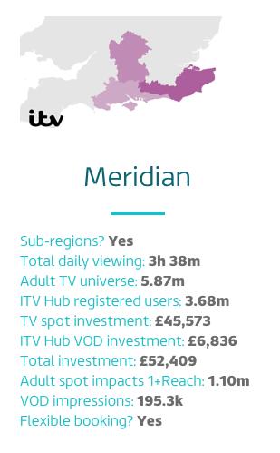 ITV Meridian Regional Advertising