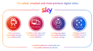 Sky TV Advertising Costs SFVOD